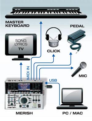 karaoke midi mp3: